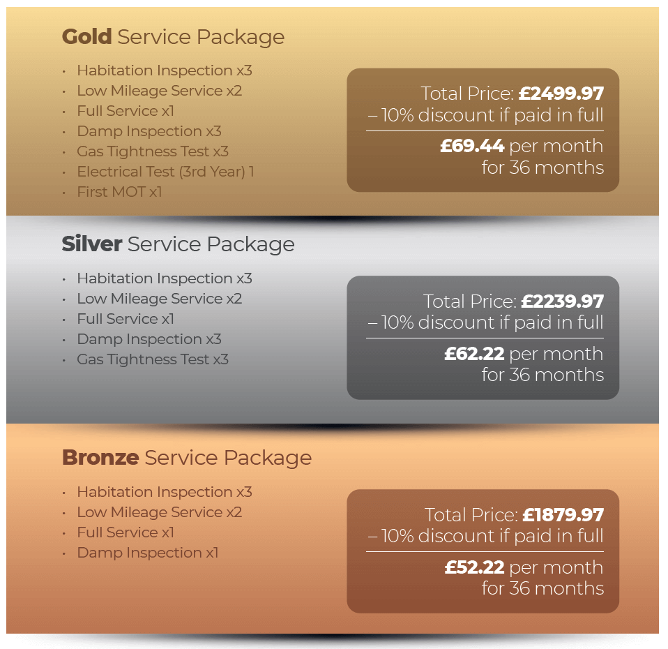 New Service Package Offers