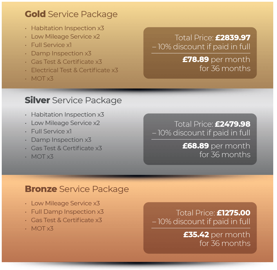 Used Service Package Offers